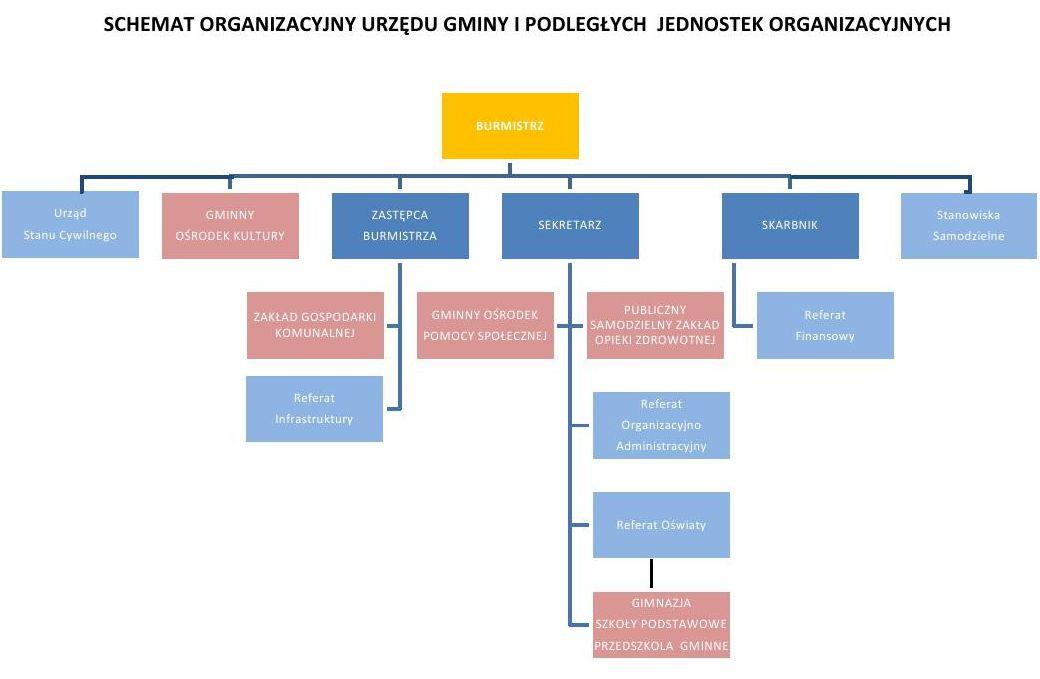 schemat_oglny_ostateczny_1(1)